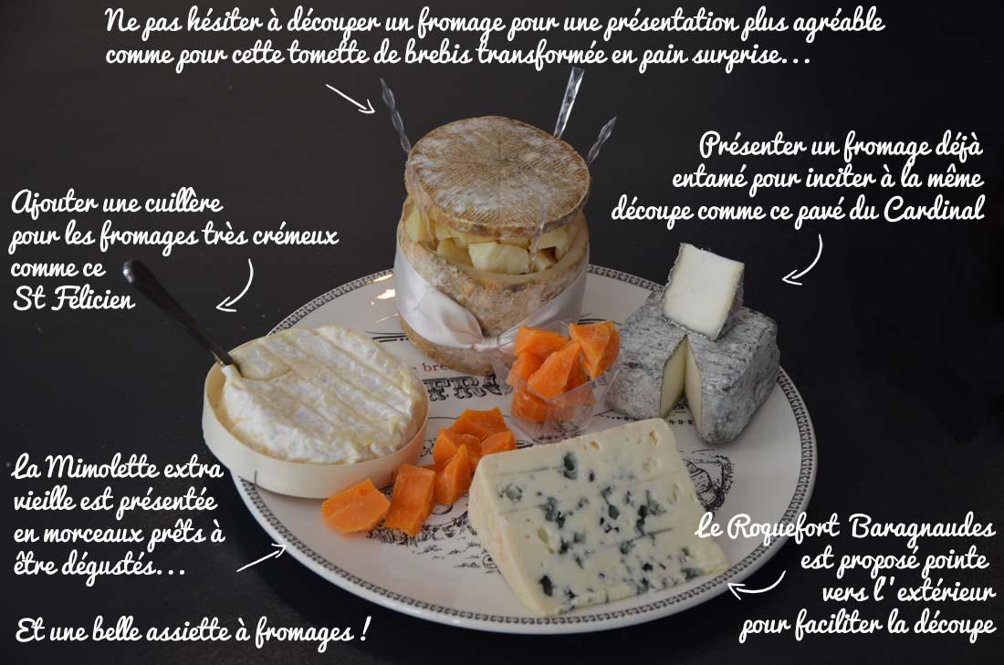 présentation des fromages