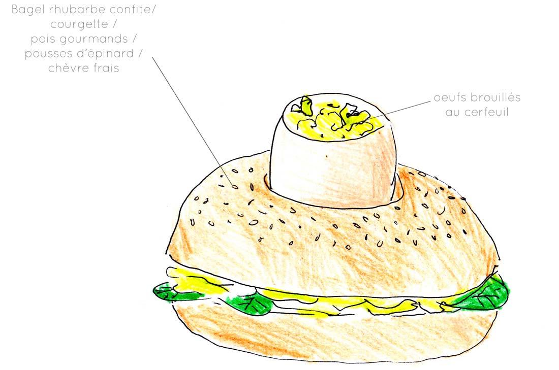 bagel Matines