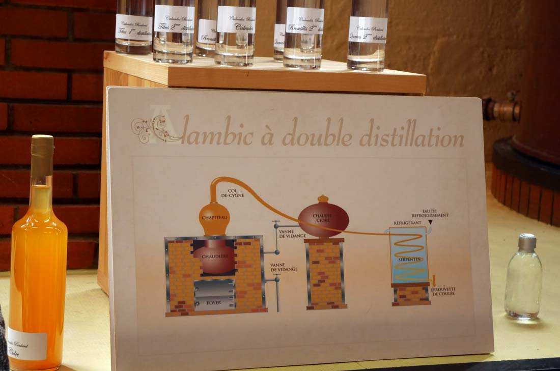 alambic double distillation
